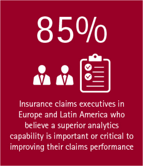 Can analytics improve the predictability of the claims process? (figure 1)