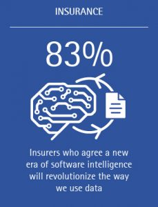 Data is the key for forward-looking insurers
