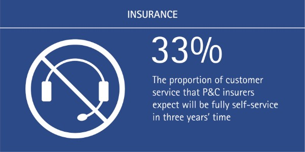 Customer Service: What Can Insurers Expect in the Next Three Years