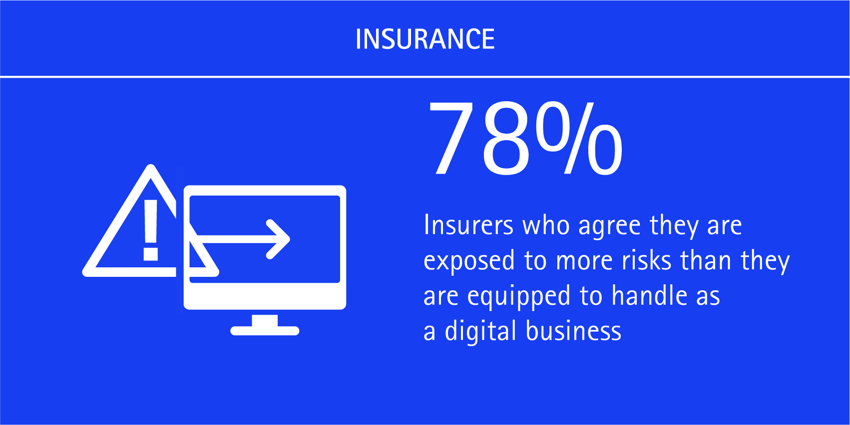 Digital Advances Bring Great Opportunities but also Great Risks