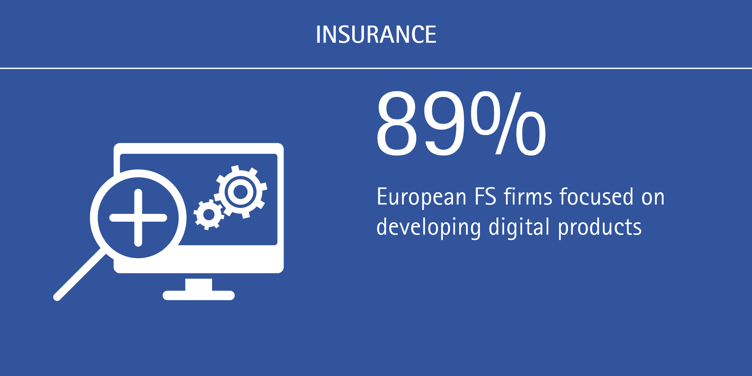 European banks and insurers need to close the digital production gap_Accenture INS (Figure 1)