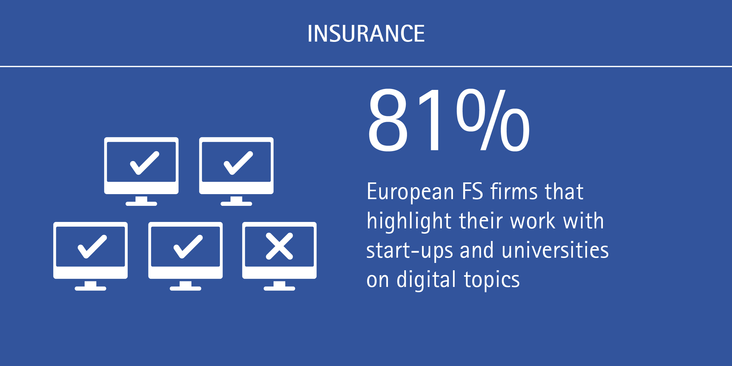 European banks and insurers need to close the digital production gap_Accenture INS (Figure 2)