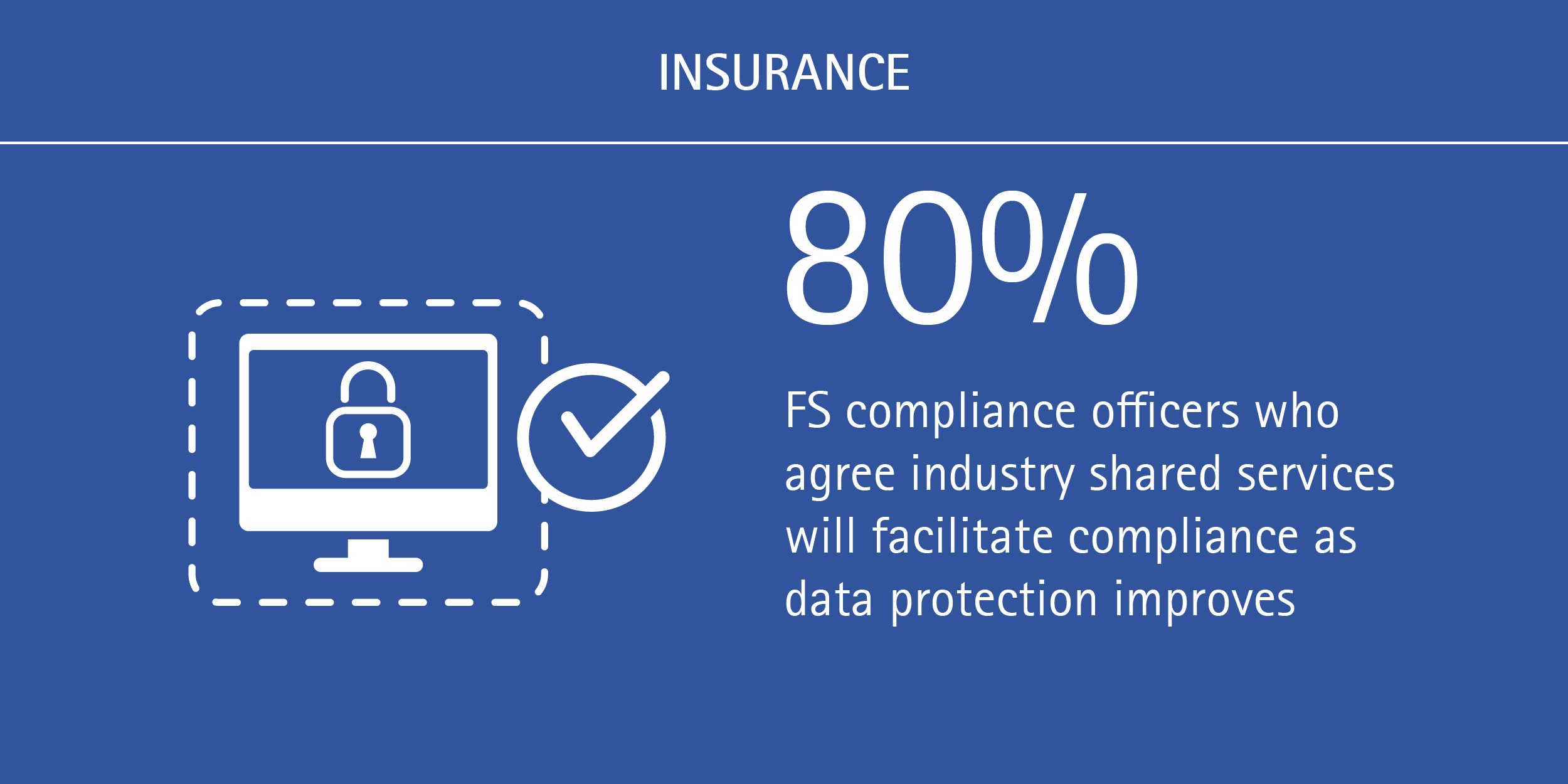 Compliance reporting will evolve with the age of big data