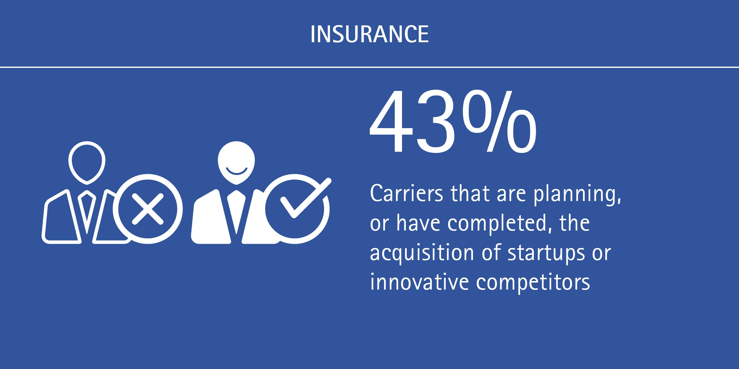 Define a win-win partnership model in the new insurance distribution ecosystem