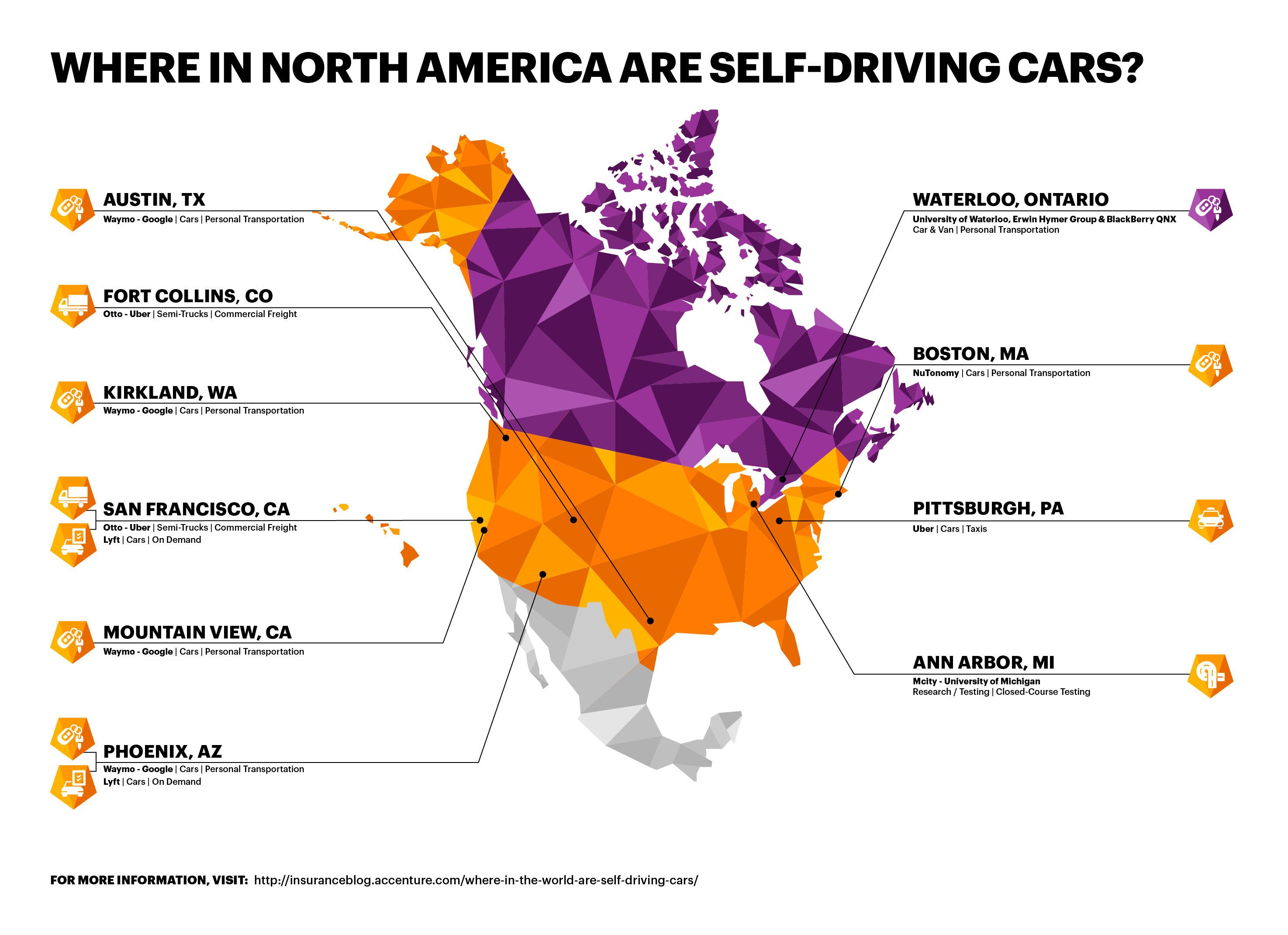 Where in North America are self-driving cars?