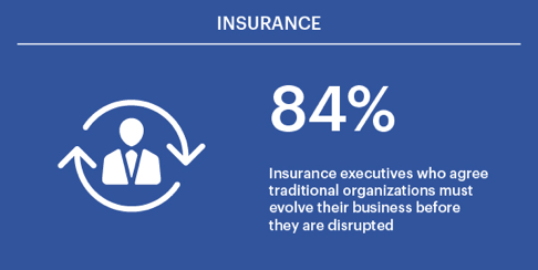 84% of insurance executives agree traditional organization must evolve their business before they are disrupted