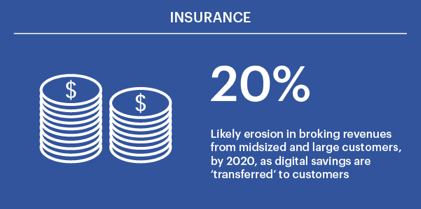 Where does the broker fit in the future of insurance?