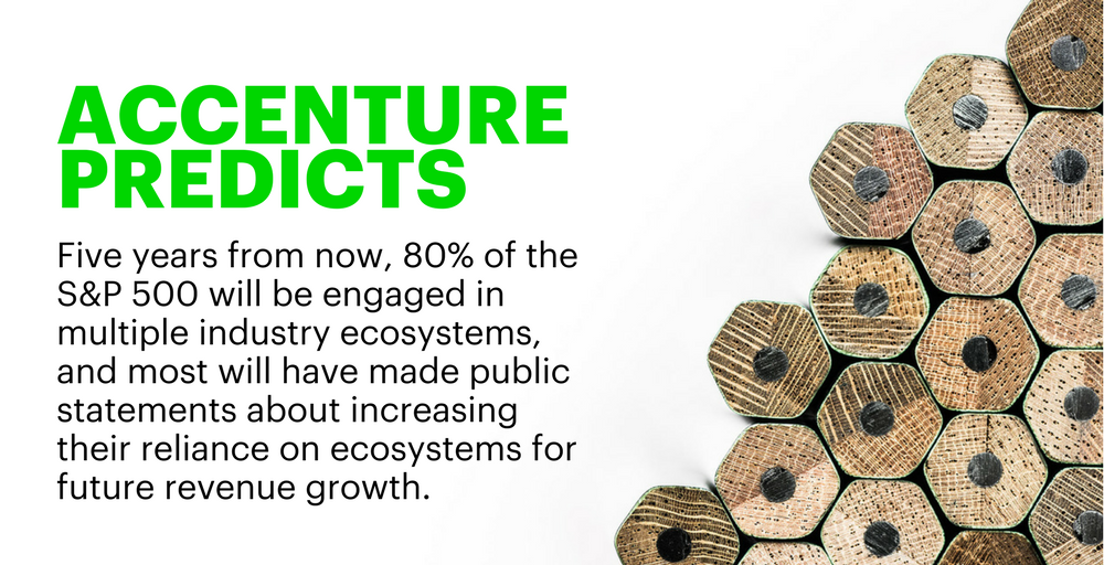 Accenture prediction Five years from now, 80% of the S&P 500 will be engaged in multiple industry ecosystems, and most will have made public statements about increasing their reliance on ecosystems for future revenue growth.