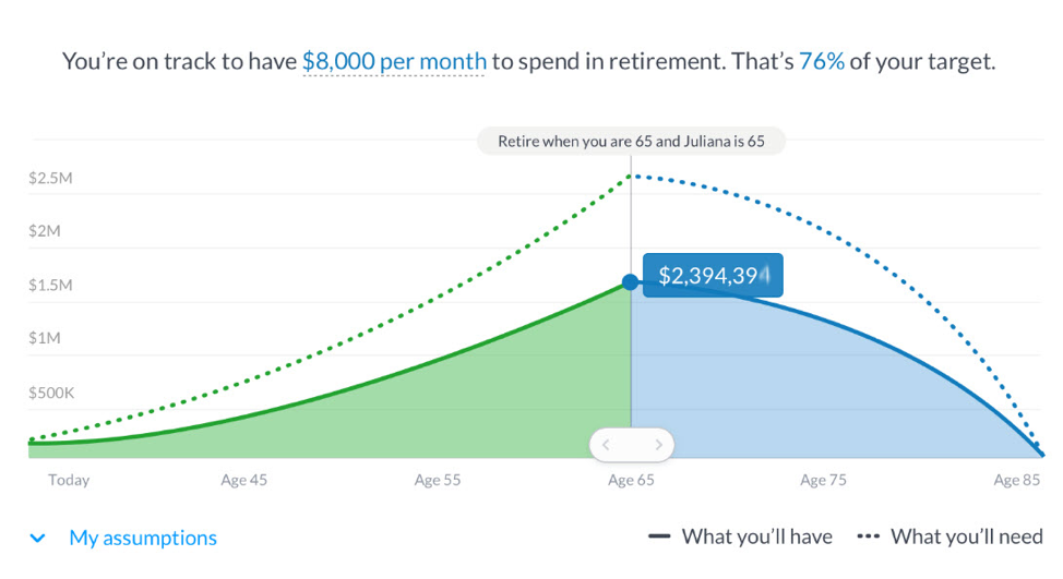 Example Wealthfront Retirement Savings and Spending Projection