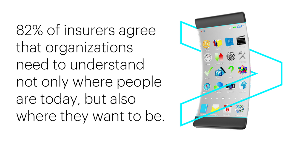 82 percent of insurers agree that organizations need to understand not only where people are today but also where they want to be