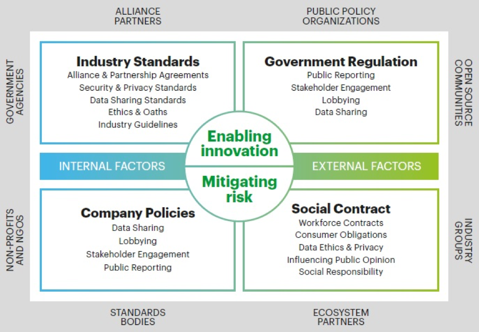 Accenture Technology Vision for Insurance 2017: New ecosystem for digital industry pioneers