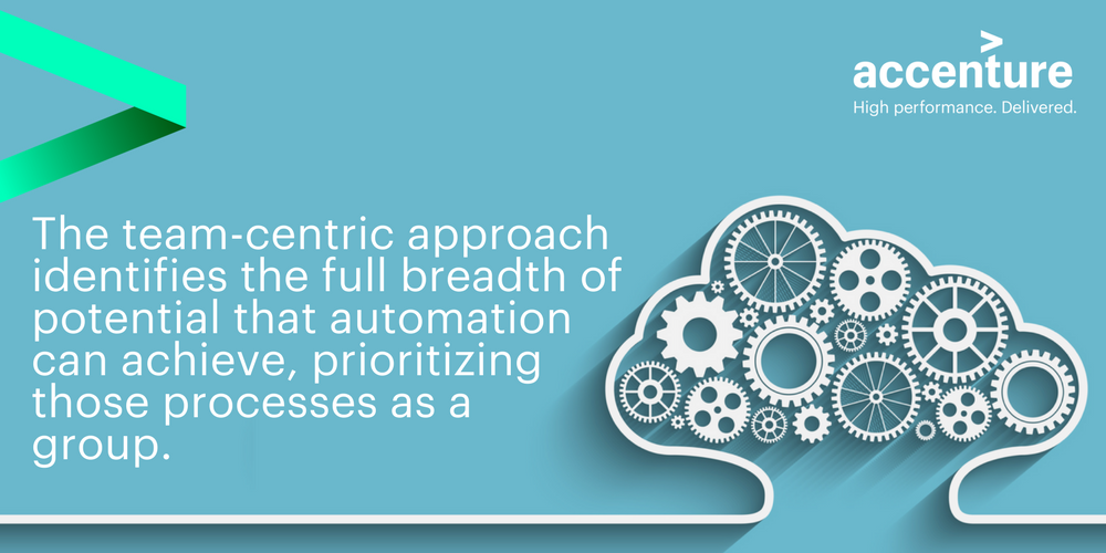 The team-centric approach identifies the full breadth of potential that automation can achieve, prioritizing those processes as a group.
