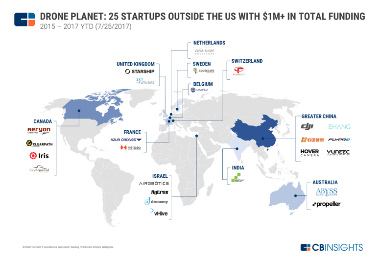 CB Insights Report: Drone Planet: 25 start-ups outside the US with $1M+ in total funding 2015-2017 YTD (7/25/2017)