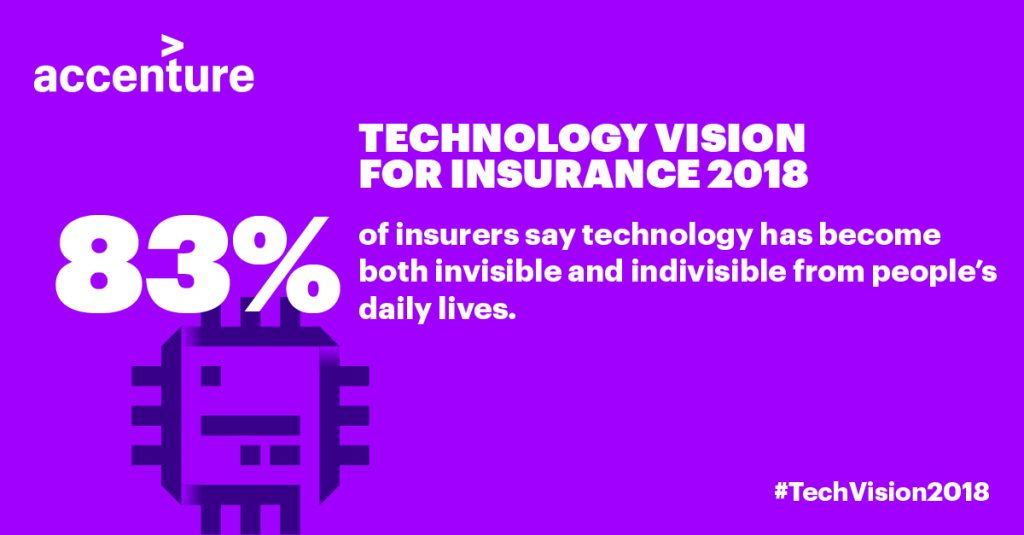 Insurers are Improving the Customer Experience with Seamless Integration
